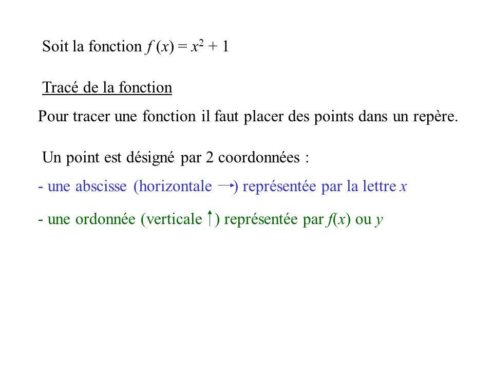 Soit la fonction f (x) = x 2 + 1 Tracé de la fonction Pour tracer une fonction il faut placer des points dans un repère. Un point est désigné par 2 co