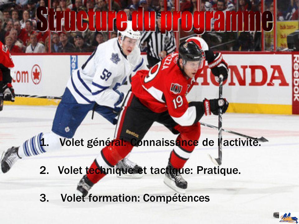 - Vie de l'athlète - Métiers reliés au hockey - Psychologie sportive - Technique d'optimisation - Traumatologie - Nutrition - Physiologie et biologie