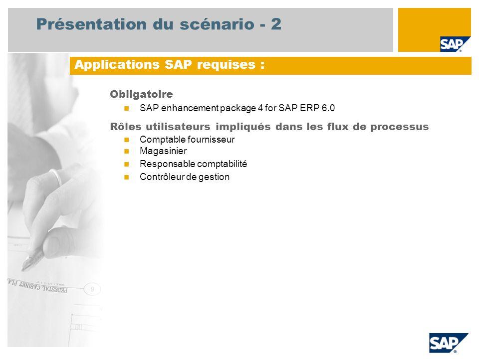 Présentation du scénario - 2 Obligatoire SAP enhancement package 4 for SAP ERP 6.0 Rôles utilisateurs impliqués dans les flux de processus Comptable f