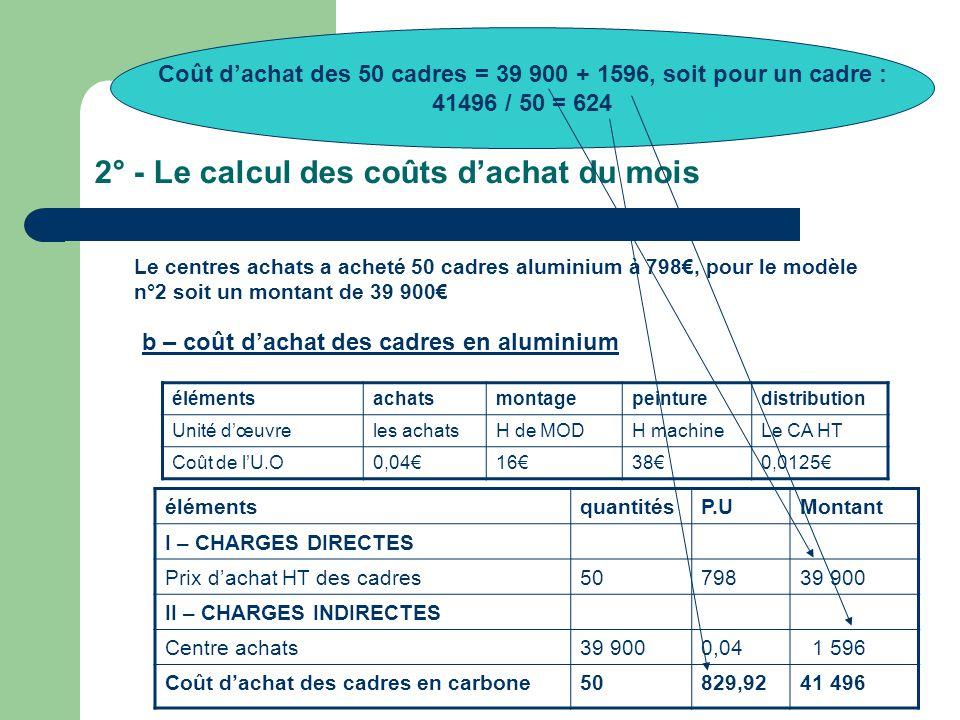 2° - Le calcul des coûts d'achat du mois Le centres achats a acheté 50 cadres aluminium à 798€, pour le modèle n°2 soit un montant de 39 900€ élémentsachatsmontagepeinturedistribution Unité d'œuvreles achatsH de MODH machineLe CA HT Coût de l'U.O0,04€16€38€0,0125€ élémentsquantitésP.UMontant I – CHARGES DIRECTES Prix d'achat HT des cadres5079839 900 II – CHARGES INDIRECTES Centre achats39 9000,04 1 596 Coût d'achat des cadres en carbone50829,9241 496 b – coût d'achat des cadres en aluminium Coût d'achat des 50 cadres = 39 900 + 1596, soit pour un cadre : 41496 / 50 = 624