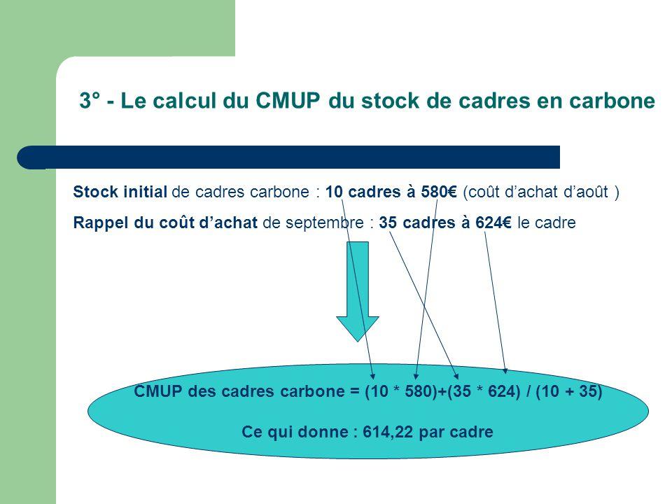 3° - Le calcul du CMUP du stock de cadres en carbone Stock initial de cadres carbone : 10 cadres à 580€ (coût d'achat d'août ) Rappel du coût d'achat de septembre : 35 cadres à 624€ le cadre CMUP des cadres carbone = (10 * 580)+(35 * 624) / (10 + 35) Ce qui donne : 614,22 par cadre