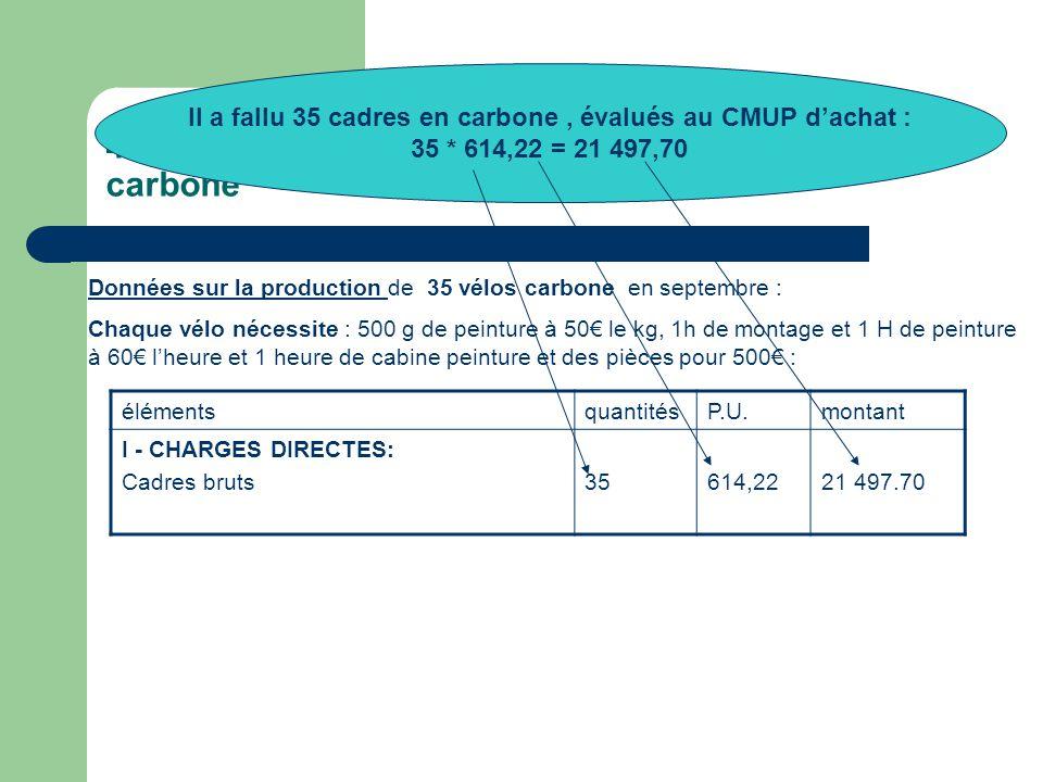 4° - Le calcul du coût de production des vélos carbone Données sur la production de 35 vélos carbone en septembre : Chaque vélo nécessite : 500 g de peinture à 50€ le kg, 1h de montage et 1 H de peinture à 60€ l'heure et 1 heure de cabine peinture et des pièces pour 500€ : élémentsquantitésP.U.montant I - CHARGES DIRECTES: Cadres bruts35614,22 21 497.70 Il a fallu 35 cadres en carbone, évalués au CMUP d'achat : 35 * 614,22 = 21 497,70