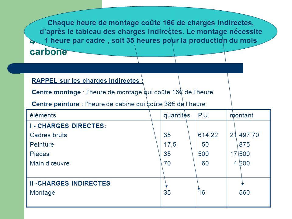 4° - Le calcul du coût de production des vélos carbone RAPPEL sur les charges indirectes : Centre montage : l'heure de montage qui coûte 16€ de l'heure Centre peinture : l'heure de cabine qui coûte 38€ de l'heure élémentsquantitésP.U.montant I - CHARGES DIRECTES: Cadres bruts Peinture Pièces Main d'œuvre 35 17,5 35 70 614,22 50 500 60 21 497.70 875 17 500 4 200 II -CHARGES INDIRECTES Montage3516 560 Chaque heure de montage coûte 16€ de charges indirectes, d'après le tableau des charges indirectes.