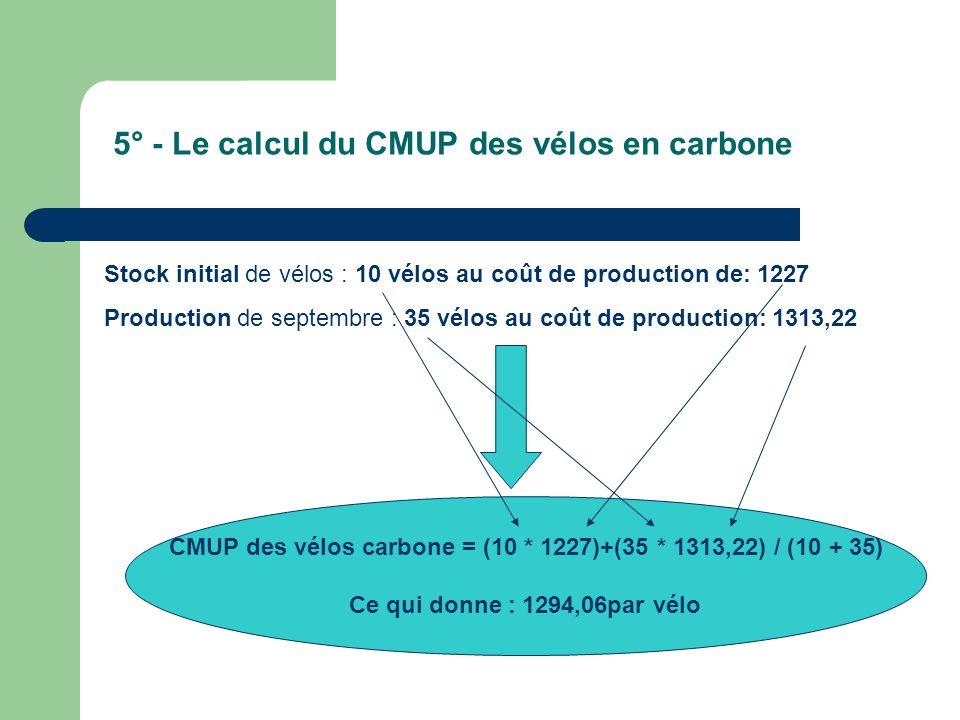 5° - Le calcul du CMUP des vélos en carbone Stock initial de vélos : 10 vélos au coût de production de: 1227 Production de septembre : 35 vélos au coût de production: 1313,22 CMUP des vélos carbone = (10 * 1227)+(35 * 1313,22) / (10 + 35) Ce qui donne : 1294,06par vélo