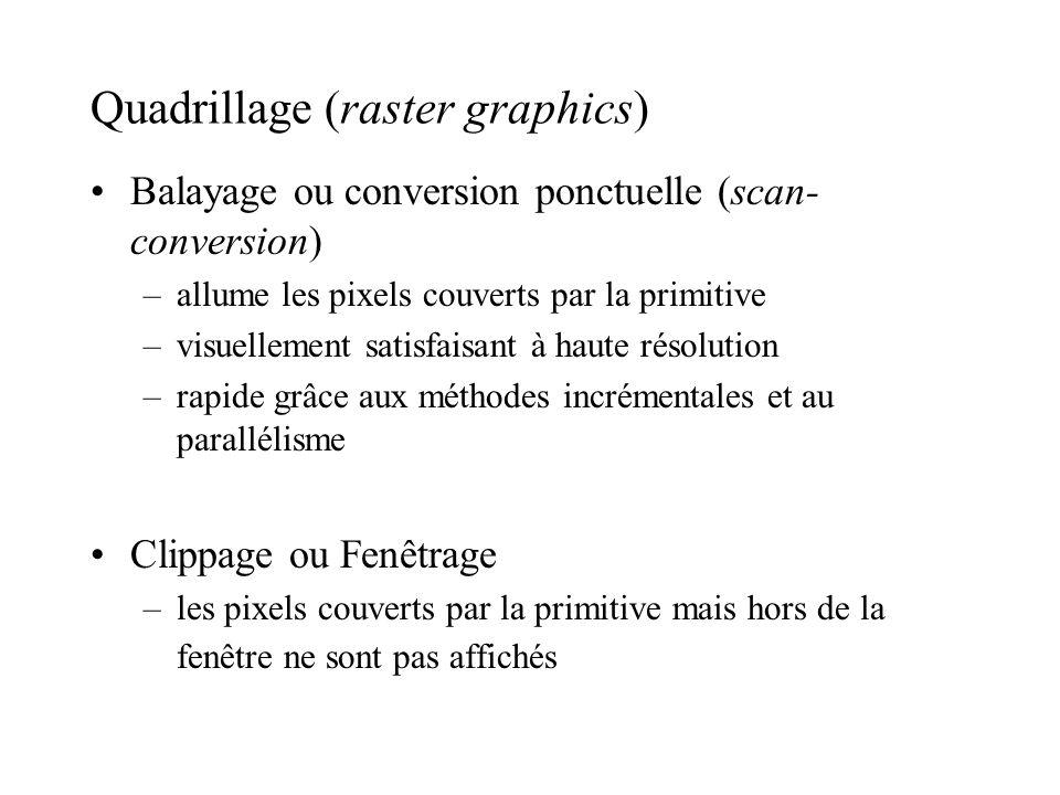Quadrillage (raster graphics) Balayage ou conversion ponctuelle (scan- conversion) –allume les pixels couverts par la primitive –visuellement satisfai