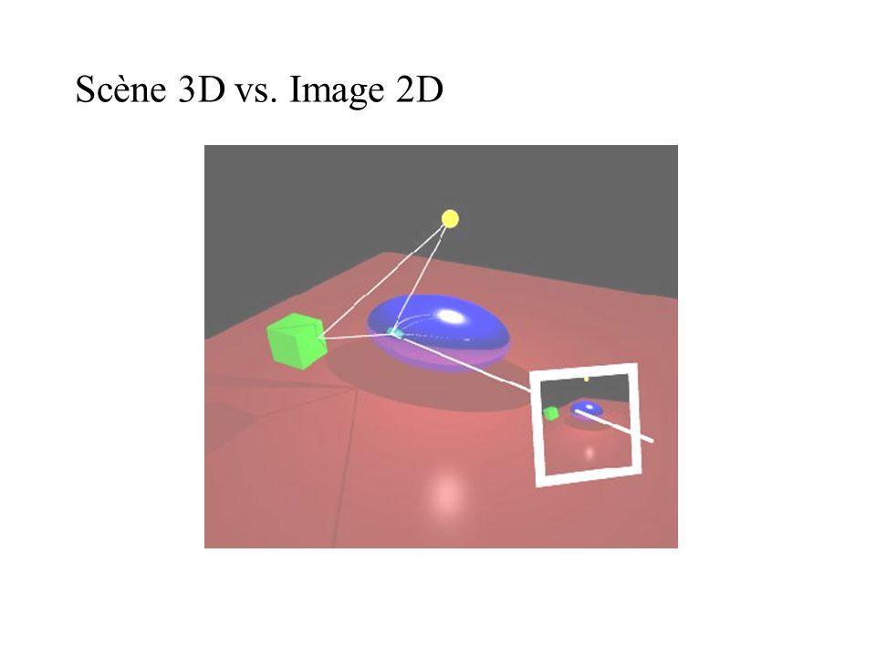 Caméra obscure (Pinhole Camera) pellicule oeil plan image pyramide de vue A B A' B' angle de vue point focal