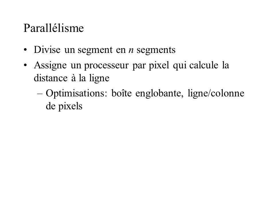 Parallélisme Divise un segment en n segments Assigne un processeur par pixel qui calcule la distance à la ligne –Optimisations: boîte englobante, lign