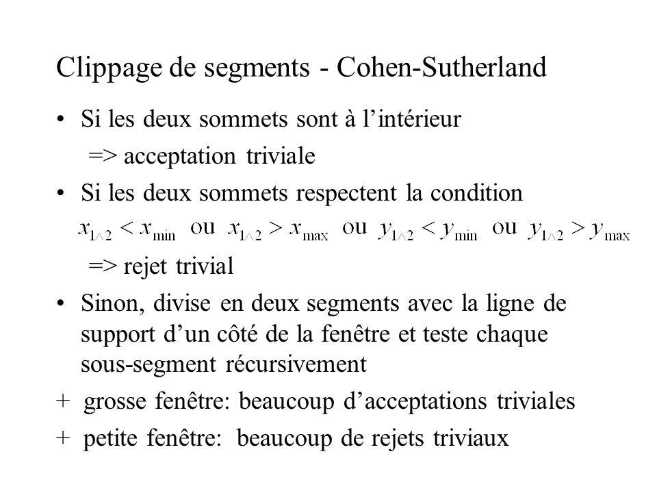 Clippage de segments - Cohen-Sutherland Si les deux sommets sont à l'intérieur => acceptation triviale Si les deux sommets respectent la condition =>
