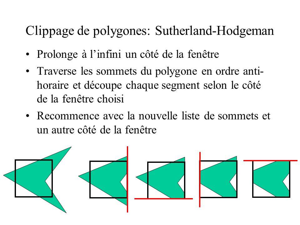 Clippage de polygones: Sutherland-Hodgeman Prolonge à l'infini un côté de la fenêtre Traverse les sommets du polygone en ordre anti- horaire et découp