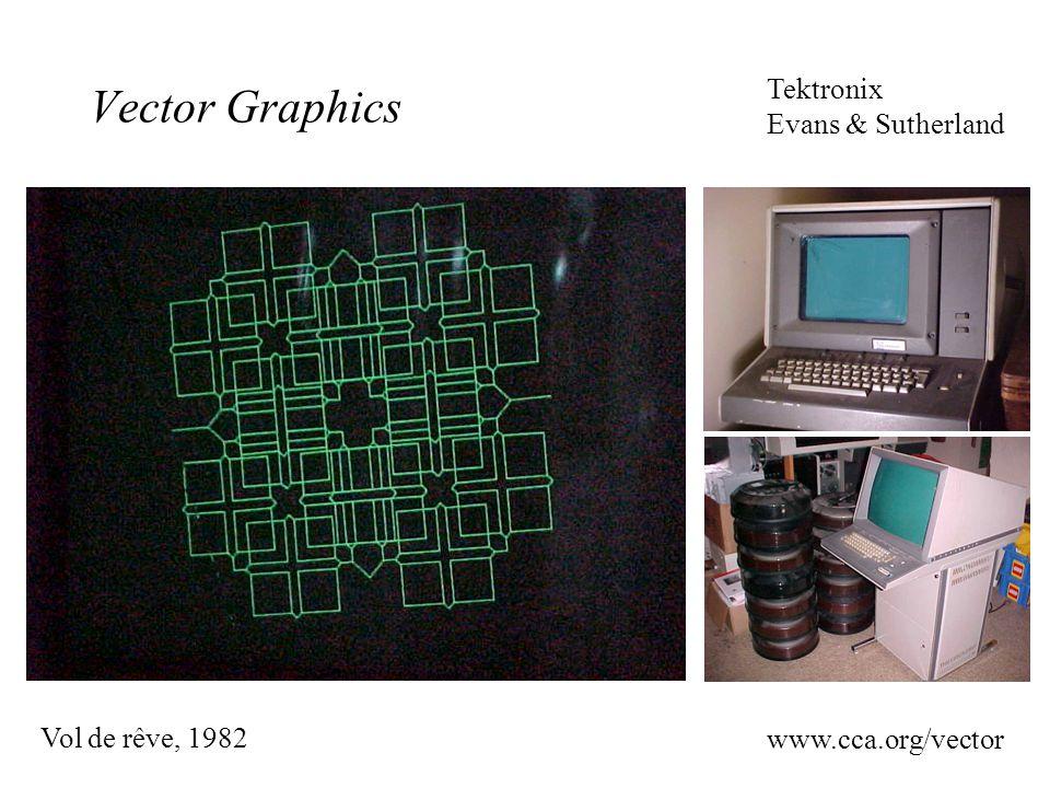Vector Graphics www.cca.org/vector Tektronix Evans & Sutherland Vol de rêve, 1982