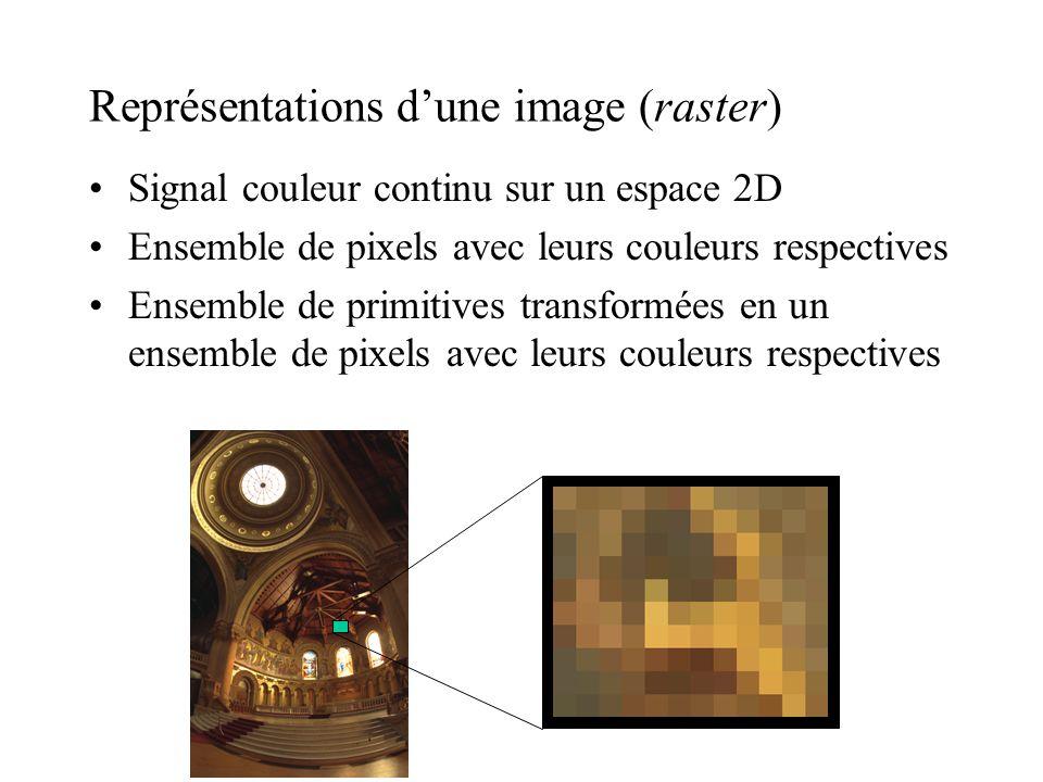 Pixel (picture element) Quadrillage –approximation à des positions discrètes –aliassages sous forme d'escaliers et de Moirés –aliassage peut être réduit en utilisant des intensités variables en fonction du recouvrement des pixels Tableau rectangulaire de points