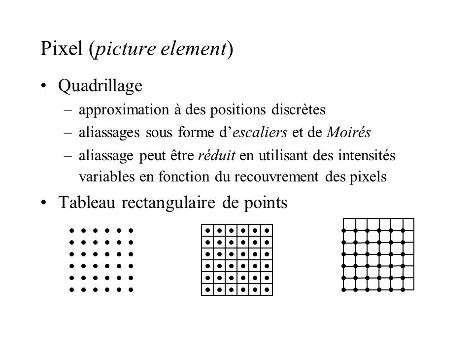 Pixel (picture element) Quadrillage –approximation à des positions discrètes –aliassages sous forme d'escaliers et de Moirés –aliassage peut être rédu