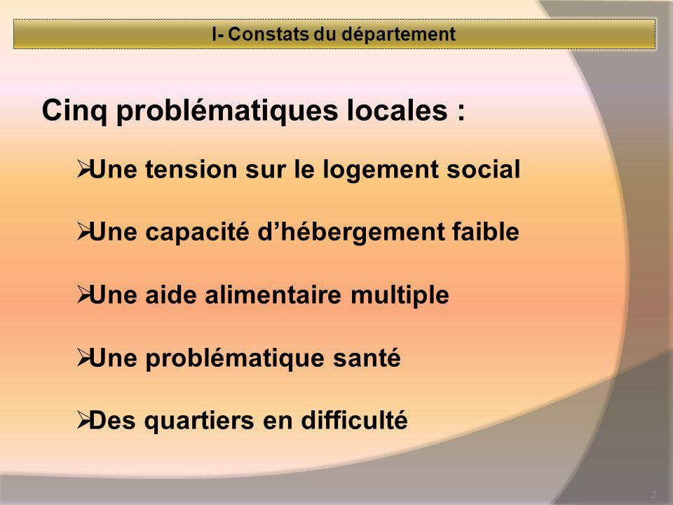 2 I- Constats du département Cinq problématiques locales :  Une tension sur le logement social  Une capacité d'hébergement faible  Une aide alimentaire multiple  Une problématique santé  Des quartiers en difficulté