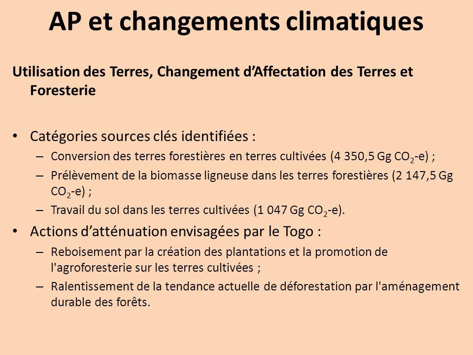 AP et changements climatiques Utilisation des Terres, Changement d'Affectation des Terres et Foresterie Catégories sources clés identifiées : – Conver