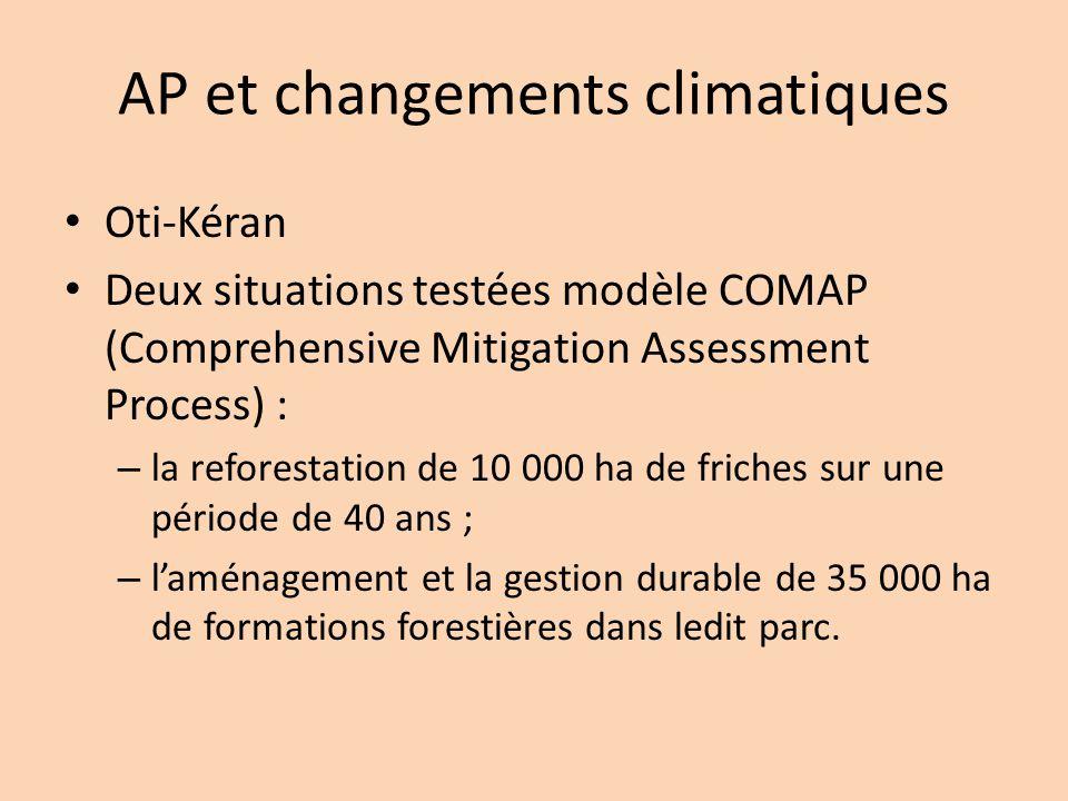 AP et changements climatiques Oti-Kéran Deux situations testées modèle COMAP (Comprehensive Mitigation Assessment Process) : – la reforestation de 10
