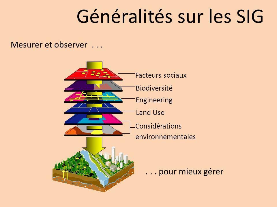 Mesurer et observer... Facteurs sociaux Biodiversité Engineering Land Use Considérations environnementales... pour mieux gérer Généralités sur les SIG