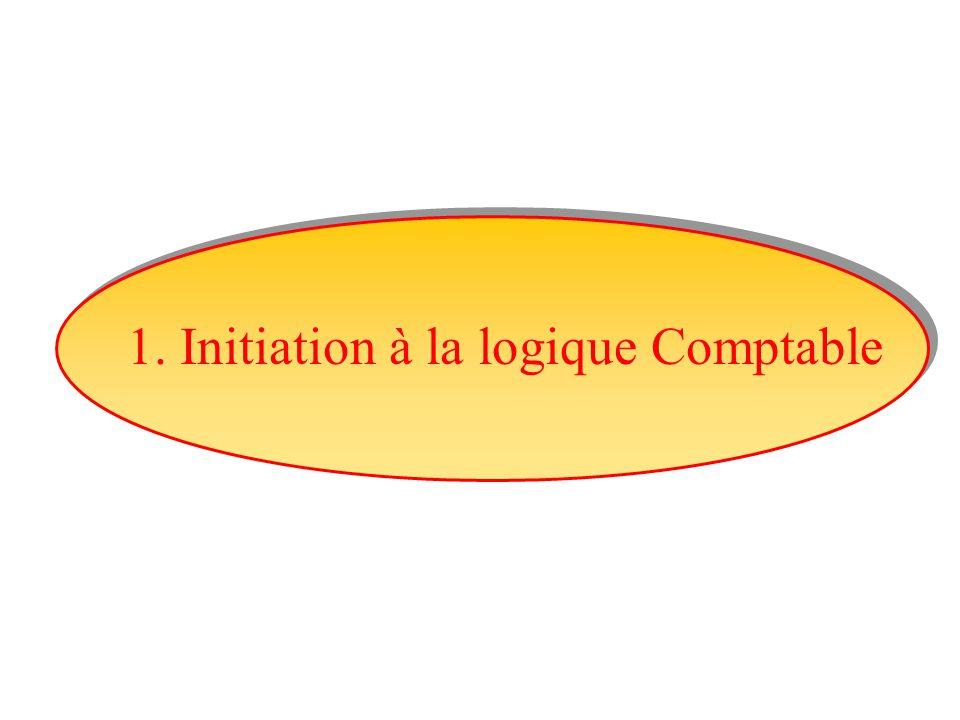 1. Initiation à la logique Comptable