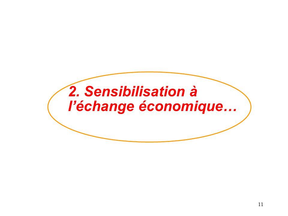 11 2. Sensibilisation à l'échange économique…