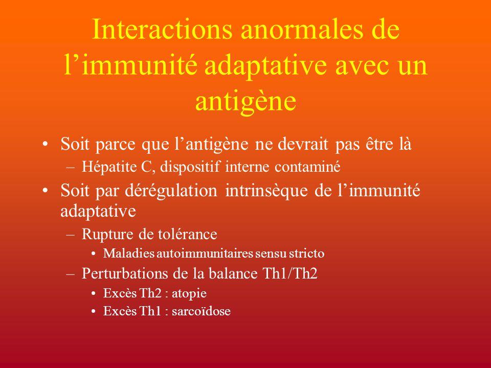 Interactions anormales de l'immunité adaptative avec un antigène Soit parce que l'antigène ne devrait pas être là –Hépatite C, dispositif interne cont