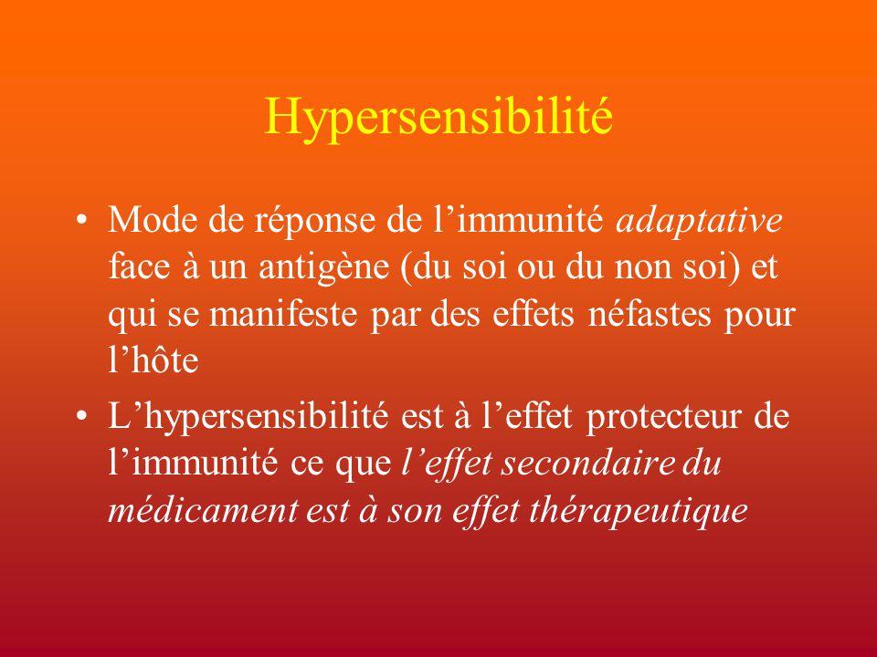 Hypersensibilité Mode de réponse de l'immunité adaptative face à un antigène (du soi ou du non soi) et qui se manifeste par des effets néfastes pour l