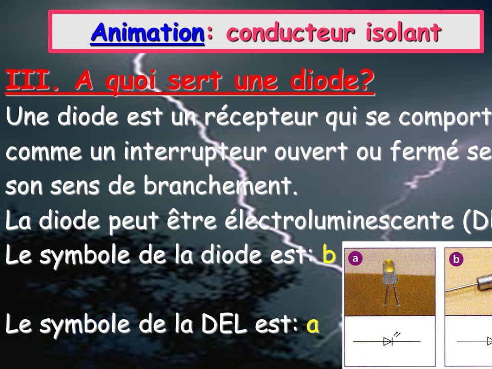 Animation: conducteur isolant Animation: conducteur isolant III.