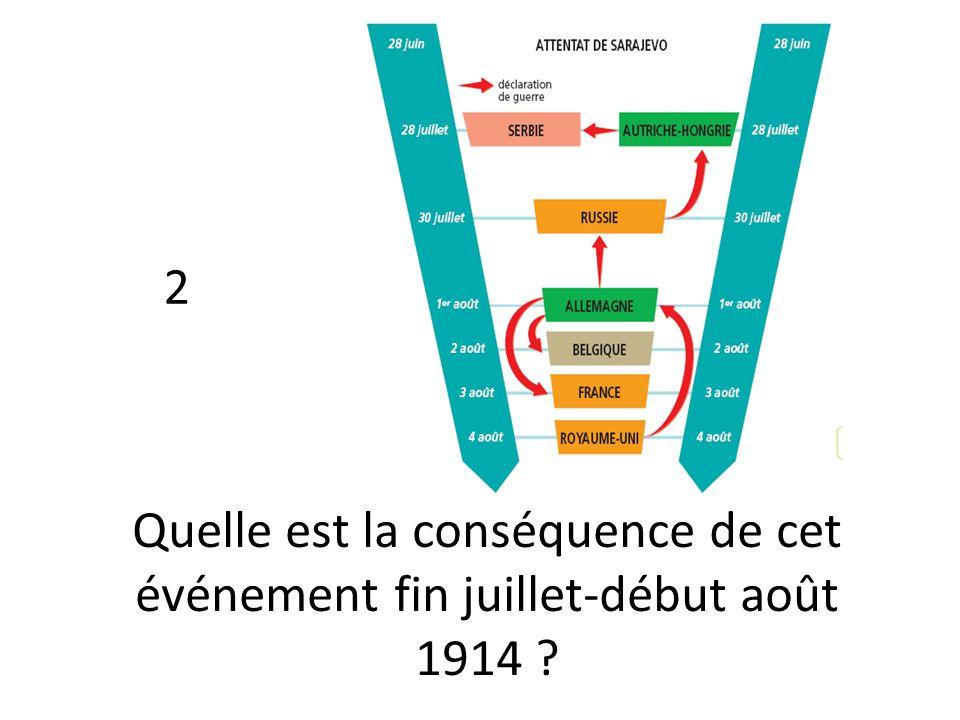 13 Quel militaire devient, pour les combattants français, « le héros de Verdun », pour avoir résisté aux Allemands ?