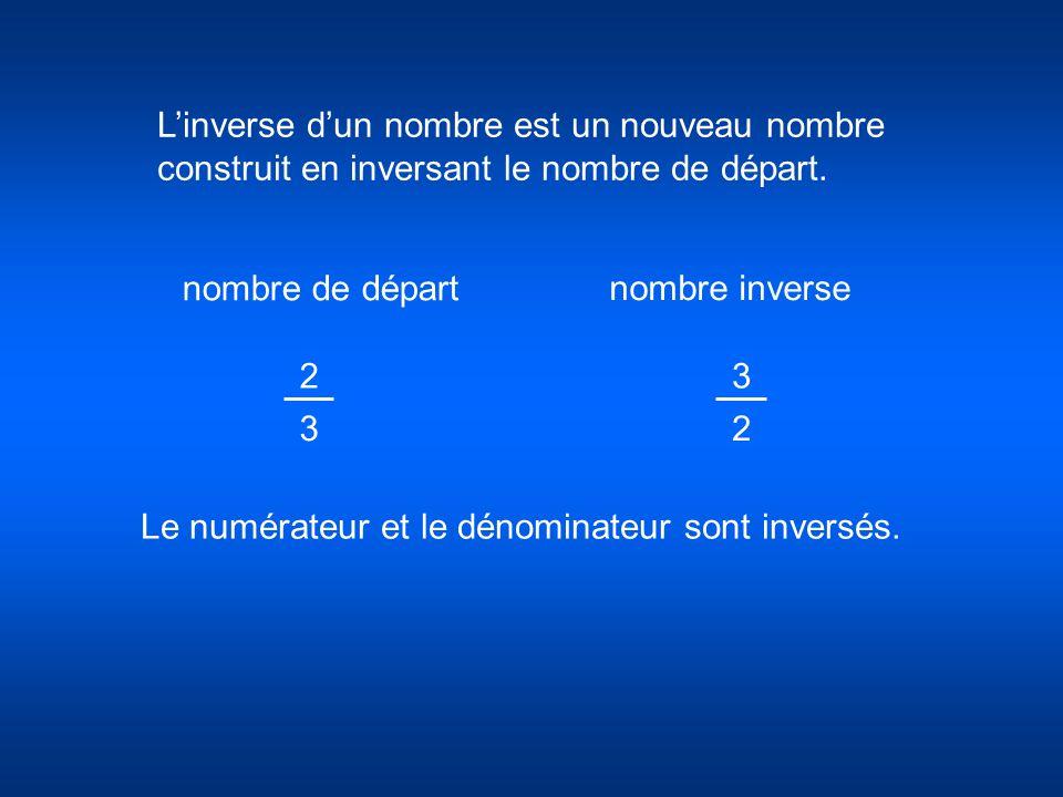 L'inverse d'un nombre est un nouveau nombre construit en inversant le nombre de départ. nombre de départ nombre inverse 2 3 3 2 Le numérateur et le dé