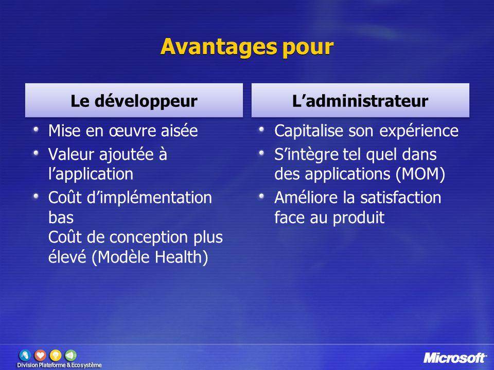 Avantages pour Le développeur Mise en œuvre aisée Valeur ajoutée à l'application Coût d'implémentation bas Coût de conception plus élevé (Modèle Health) L'administrateur Capitalise son expérience S'intègre tel quel dans des applications (MOM) Améliore la satisfaction face au produit
