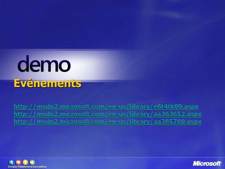 Evénements Evénements http://msdn2.microsoft.com/en-us/library/e6t4tk09.aspx http://msdn2.microsoft.com/en-us/library/aa363652.aspx http://msdn2.micro
