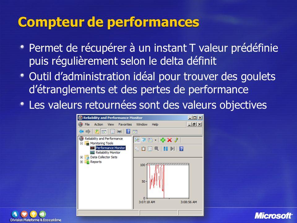 Compteur de performances Permet de récupérer à un instant T valeur prédéfinie puis régulièrement selon le delta définit Outil d'administration idéal p