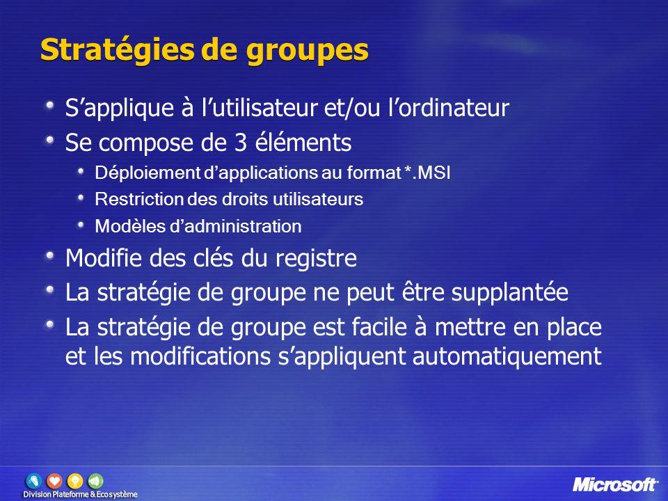 Stratégies de groupes S'applique à l'utilisateur et/ou l'ordinateur Se compose de 3 éléments Déploiement d'applications au format *.MSI Restriction des droits utilisateurs Modèles d'administration Modifie des clés du registre La stratégie de groupe ne peut être supplantée La stratégie de groupe est facile à mettre en place et les modifications s'appliquent automatiquement