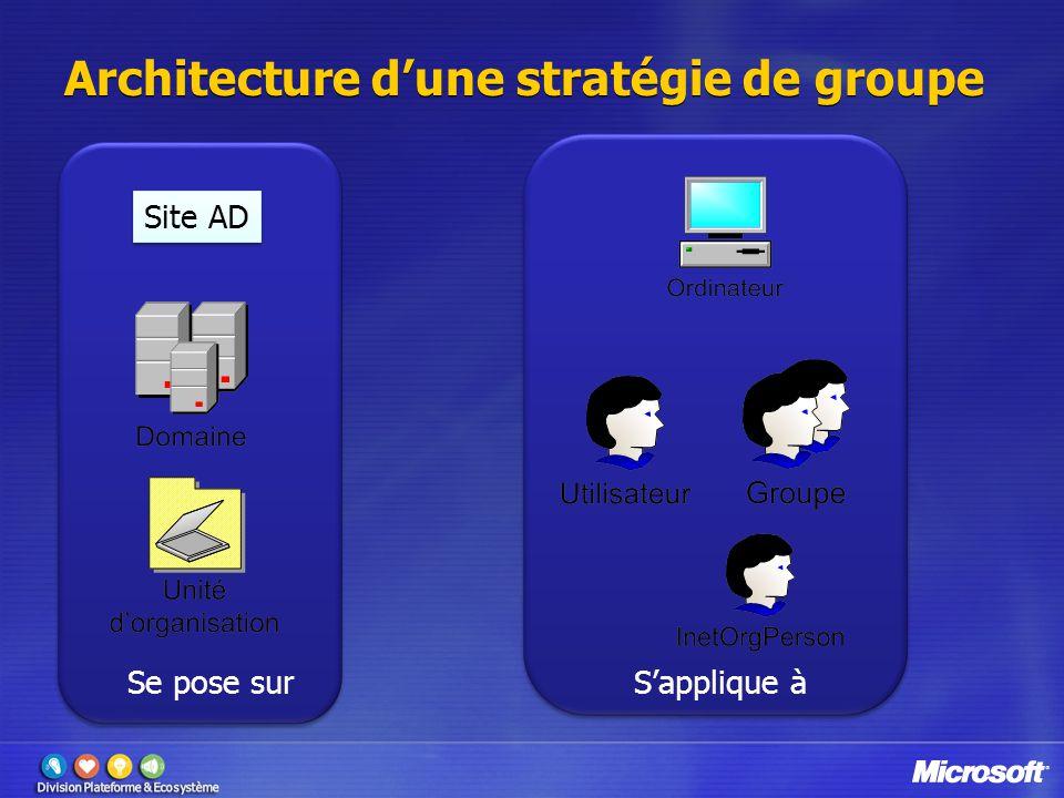 Architecture d'une stratégie de groupe Se pose surS'applique à Site AD