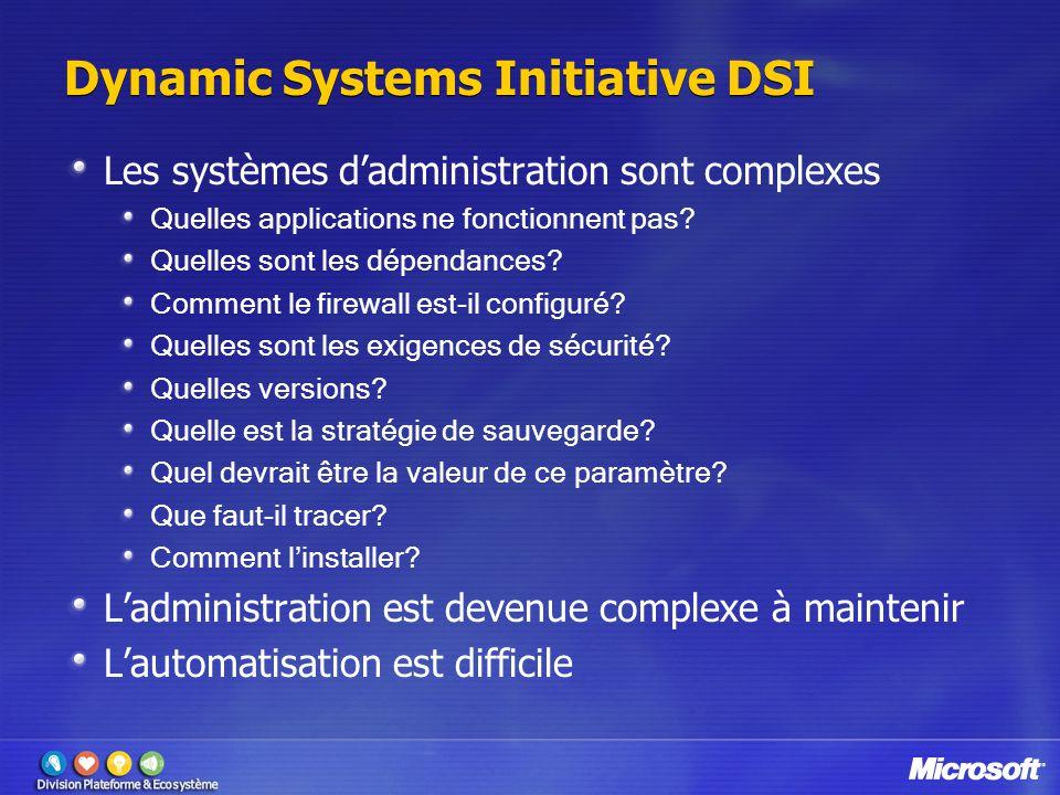 Dynamic Systems Initiative DSI Les systèmes d'administration sont complexes Quelles applications ne fonctionnent pas? Quelles sont les dépendances? Co