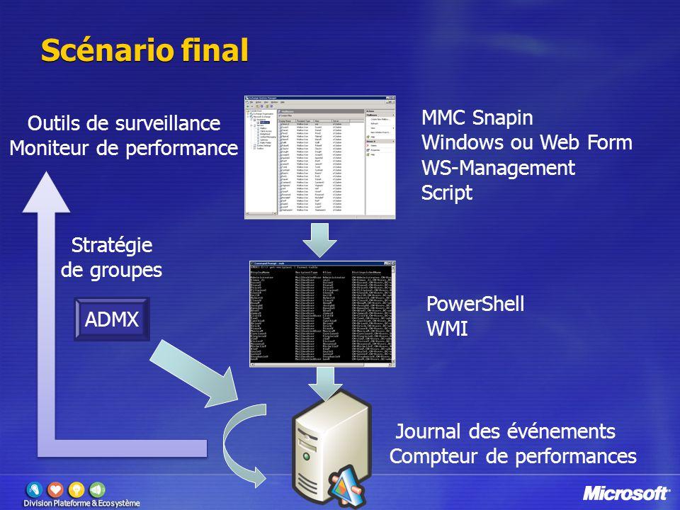Scénario final PowerShell WMI MMC Snapin Windows ou Web Form WS-Management Script Journal des événements Compteur de performances ADMX Stratégie de groupes Outils de surveillance Moniteur de performance