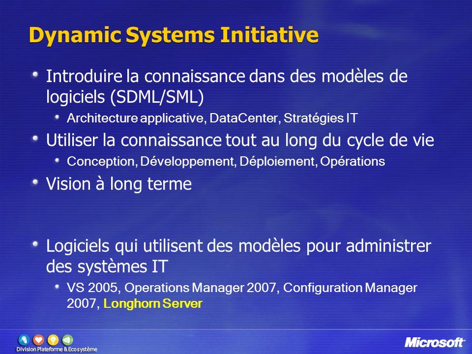 Dynamic Systems Initiative Introduire la connaissance dans des modèles de logiciels (SDML/SML) Architecture applicative, DataCenter, Stratégies IT Utiliser la connaissance tout au long du cycle de vie Conception, Développement, Déploiement, Opérations Vision à long terme Logiciels qui utilisent des modèles pour administrer des systèmes IT VS 2005, Operations Manager 2007, Configuration Manager 2007, Longhorn Server