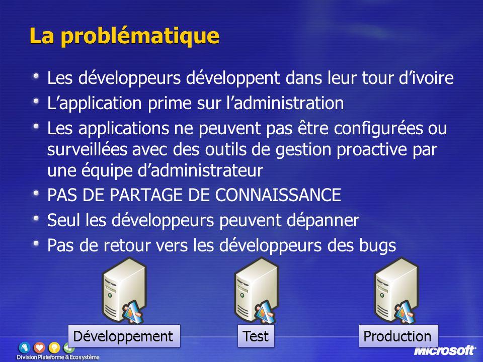 La problématique Les développeurs développent dans leur tour d'ivoire L'application prime sur l'administration Les applications ne peuvent pas être configurées ou surveillées avec des outils de gestion proactive par une équipe d'administrateur PAS DE PARTAGE DE CONNAISSANCE Seul les développeurs peuvent dépanner Pas de retour vers les développeurs des bugs Développement Test Production