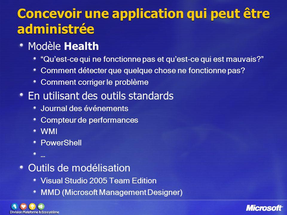 Concevoir une application qui peut être administrée Modèle Health Qu'est-ce qui ne fonctionne pas et qu'est-ce qui est mauvais Comment détecter que quelque chose ne fonctionne pas.