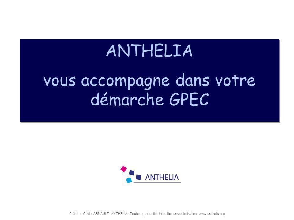 Création Olivier ARNAULT - ANTHELIA - Toute reproduction interdite sans autorisation - www.anthelia.org ANTHELIA vous accompagne dans votre démarche GPEC ANTHELIA vous accompagne dans votre démarche GPEC