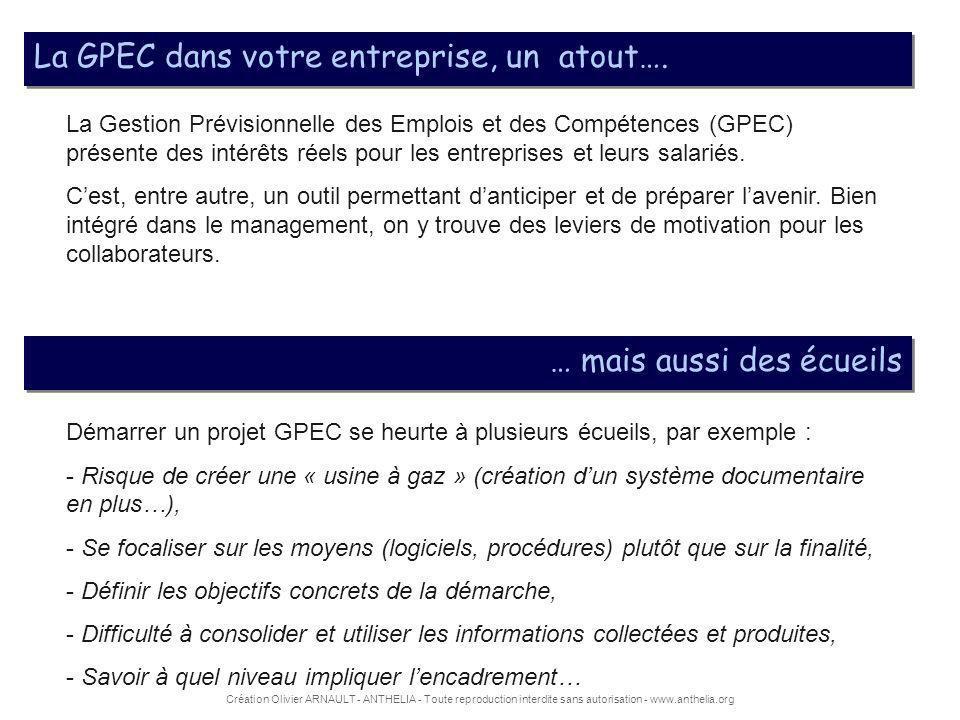 Création Olivier ARNAULT - ANTHELIA - Toute reproduction interdite sans autorisation - www.anthelia.org La GPEC dans votre entreprise, un atout….