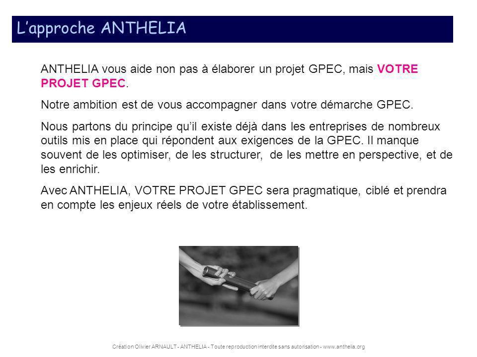Création Olivier ARNAULT - ANTHELIA - Toute reproduction interdite sans autorisation - www.anthelia.org L'approche ANTHELIA ANTHELIA vous aide non pas à élaborer un projet GPEC, mais VOTRE PROJET GPEC.