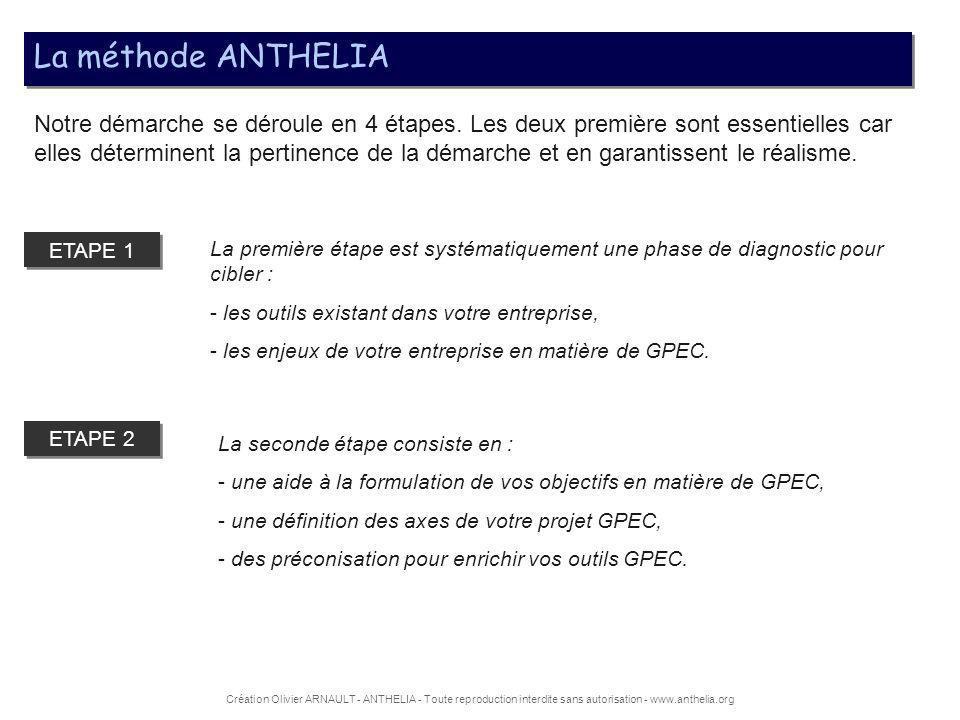 Création Olivier ARNAULT - ANTHELIA - Toute reproduction interdite sans autorisation - www.anthelia.org La méthode ANTHELIA La première étape est systématiquement une phase de diagnostic pour cibler : - les outils existant dans votre entreprise, - les enjeux de votre entreprise en matière de GPEC.