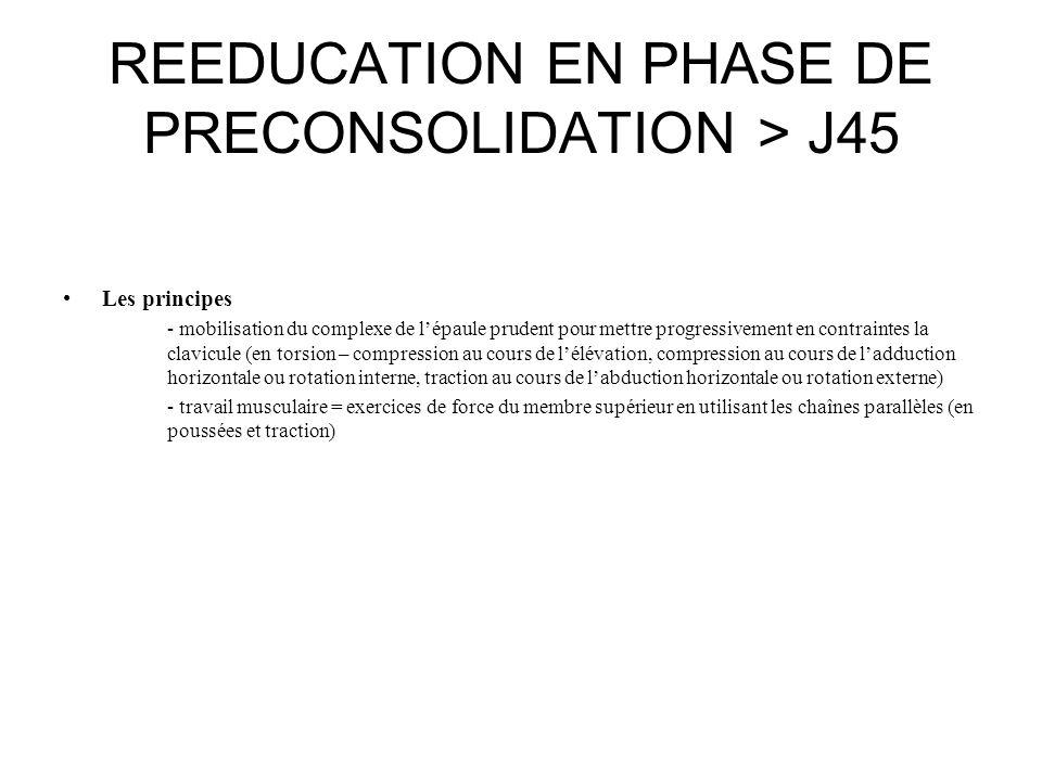 REEDUCATION EN PHASE DE PRECONSOLIDATION > J45 Les principes - mobilisation du complexe de l'épaule prudent pour mettre progressivement en contraintes