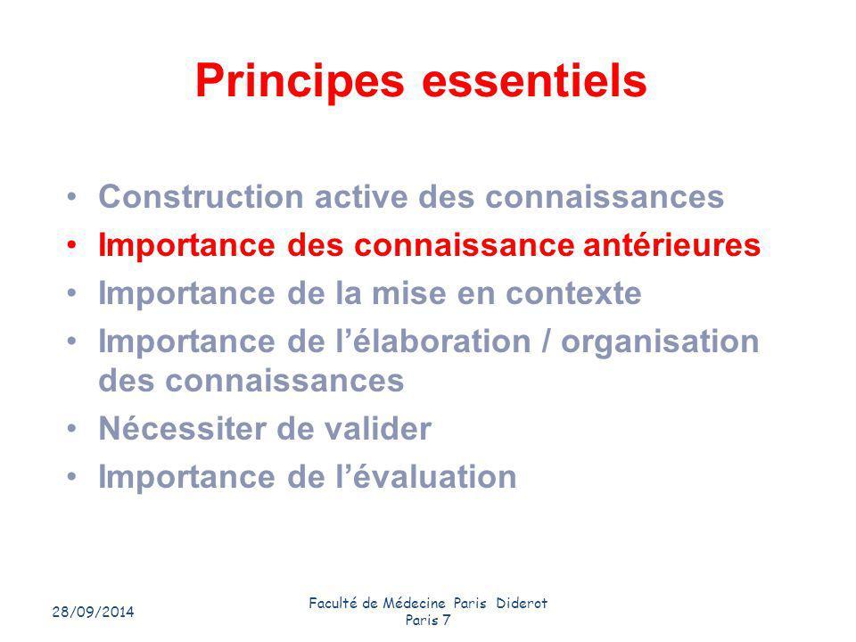 28/09/2014 Faculté de Médecine Paris Diderot Paris 7 11 Principes essentiels Construction active des connaissances Importance des connaissance antérie