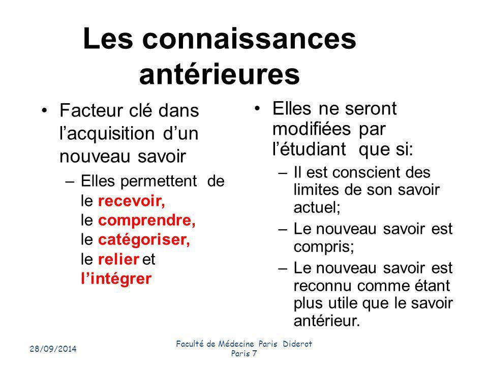 28/09/2014 Faculté de Médecine Paris Diderot Paris 7 12 Les connaissances antérieures Facteur clé dans l'acquisition d'un nouveau savoir –Elles permet