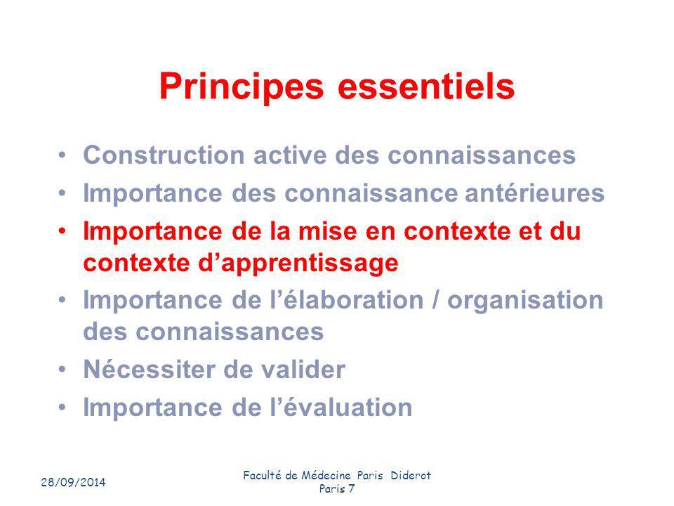 28/09/2014 Faculté de Médecine Paris Diderot Paris 7 14 Principes essentiels Construction active des connaissances Importance des connaissance antérie