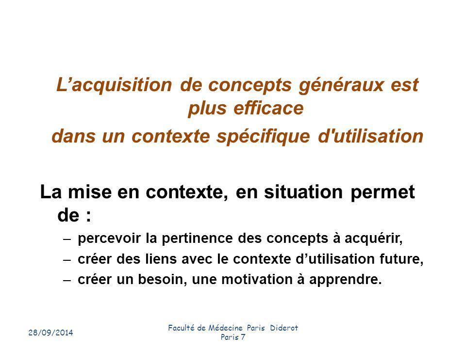 L'acquisition de concepts généraux est plus efficace dans un contexte spécifique d'utilisation La mise en contexte, en situation permet de : –percevoi