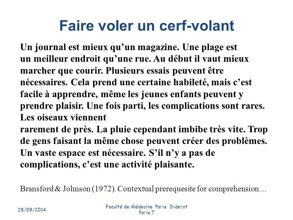 28/09/2014 Faculté de Médecine Paris Diderot Paris 7 18 Un journal est mieux qu'un magazine. Une plage est un meilleur endroit qu'une rue. Au début il