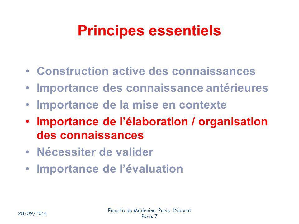 28/09/2014 Faculté de Médecine Paris Diderot Paris 7 20 Principes essentiels Construction active des connaissances Importance des connaissance antérie