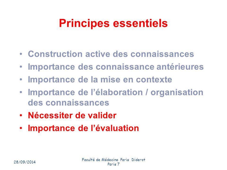 28/09/2014 Faculté de Médecine Paris Diderot Paris 7 23 Principes essentiels Construction active des connaissances Importance des connaissance antérie