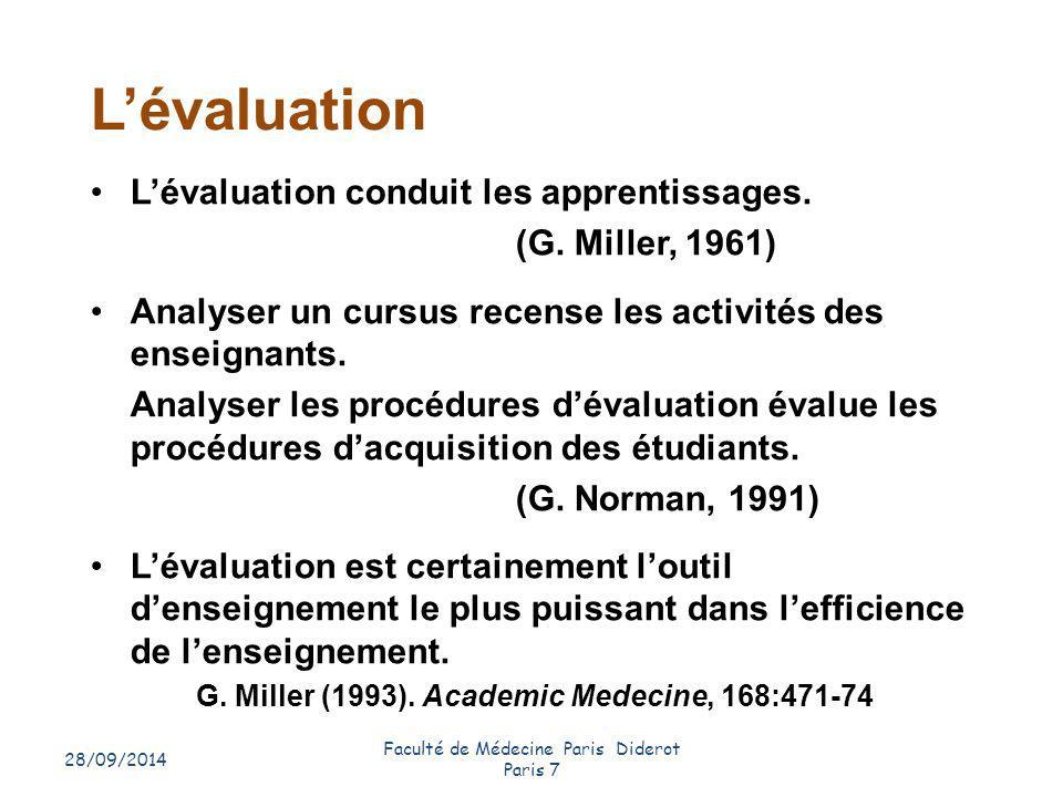 28/09/2014 Faculté de Médecine Paris Diderot Paris 7 24 L'évaluation L'évaluation conduit les apprentissages. (G. Miller, 1961) Analyser un cursus rec